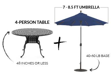 Guide to Patio Umbrella & Base Sizes