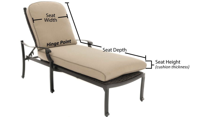 Chaise Lounge Replacement Cushion Measure Chart